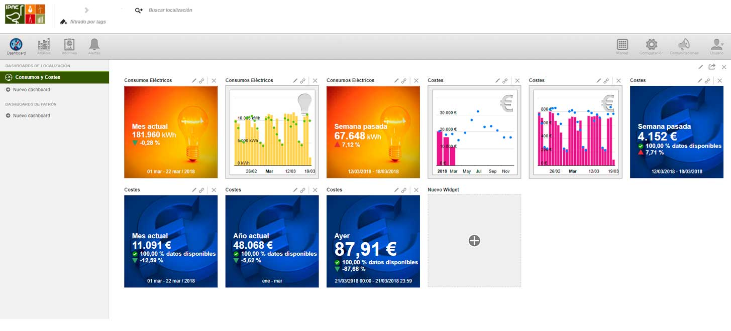 Ipae Energy Manager Dashboard